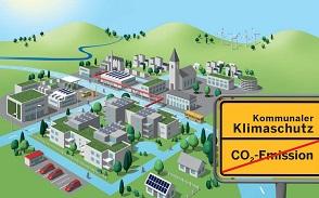 Kommunaler_Klimaschutz